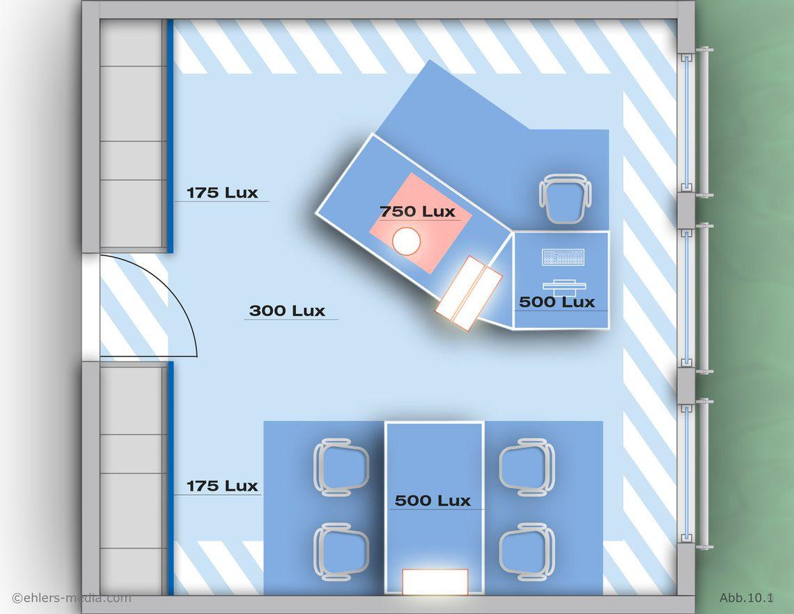 ergonomie medien didaktik beratung licht beleuchtung. Black Bedroom Furniture Sets. Home Design Ideas