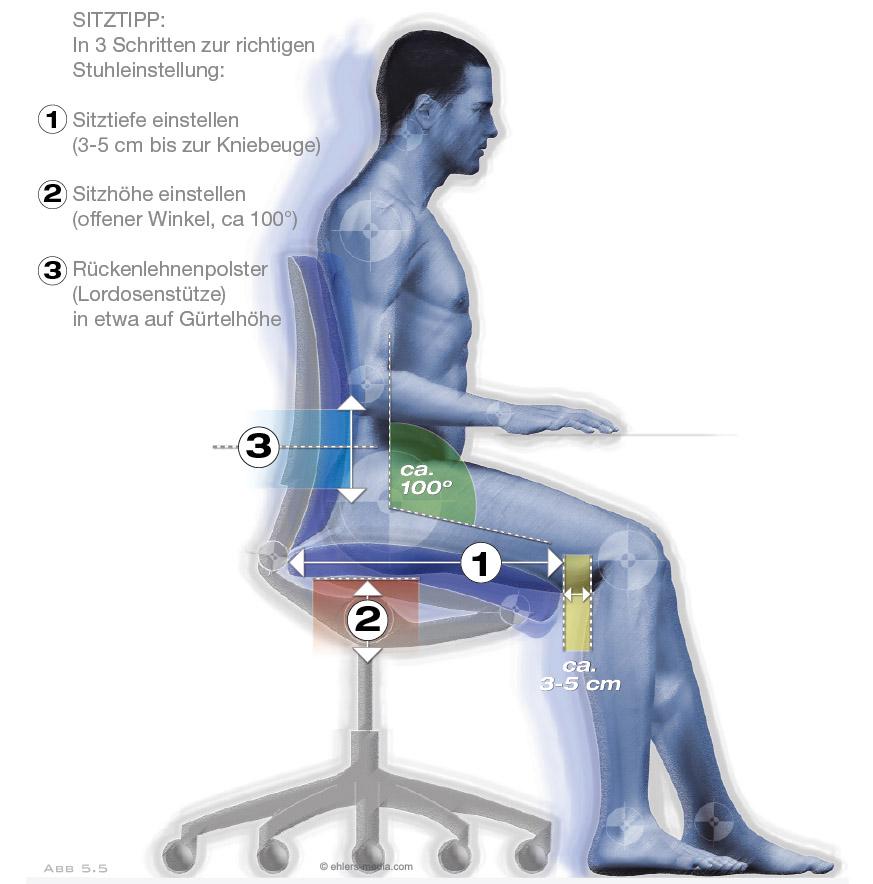 Bürostuhl ergonomisch einstellen  ergonomie | medien. didaktik. beratung.: Richtig Sitzen