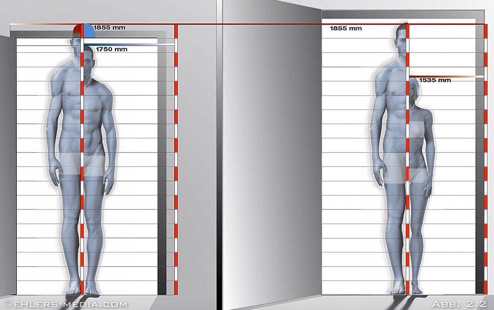 ergonomie | medien. didaktik. beratung.: Größen Maße Werte
